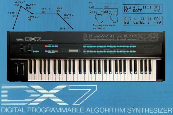 Yamaha-DX7