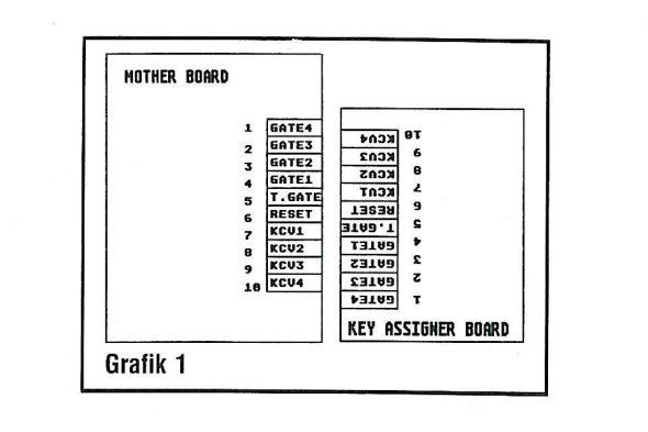 Roland Jupiter-4 Grafik 1
