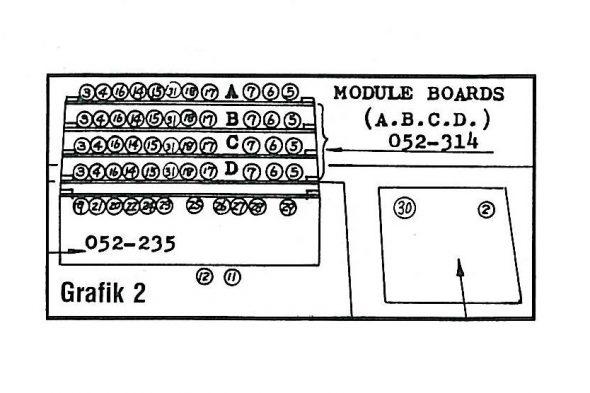 Roland Jupiter-4 Grafik 2
