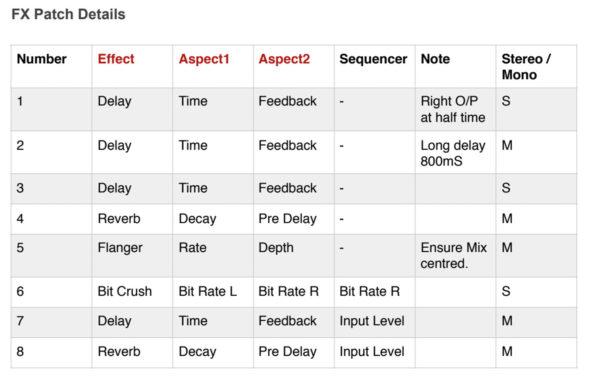 Impulse Command FX Patch Details