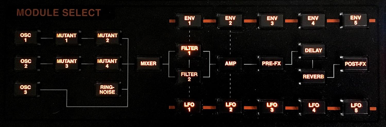 Hydrasynth Module Select